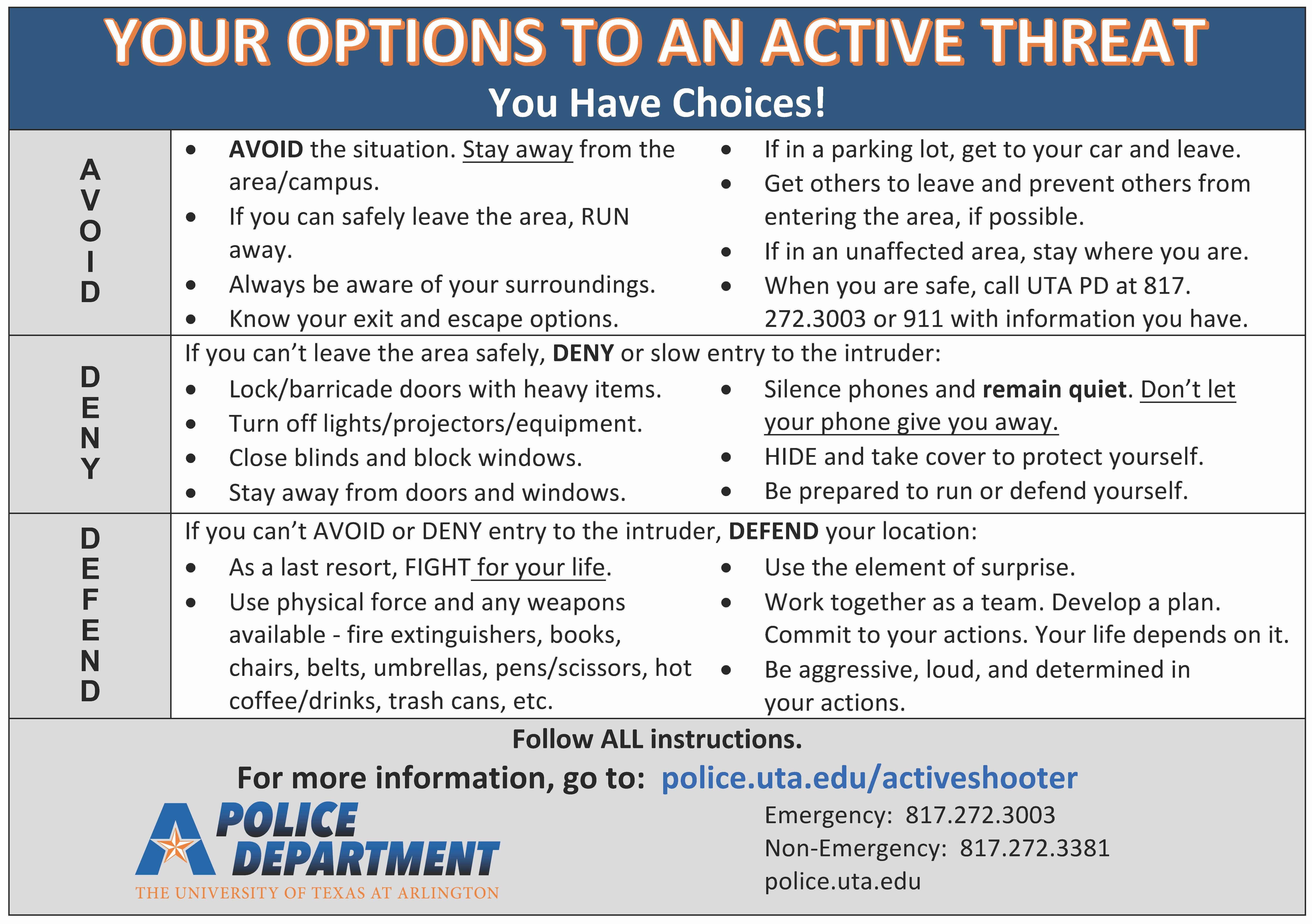 Active Threat Options Card